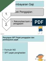Audit Penggajian