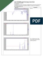 IR Mass NMR Exercises