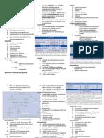 INFECCIONES URINARIAS DURANTE EL EMBARAZO.pdf