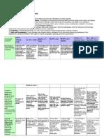 Performance Lab I Essay Marking Criteria (1)