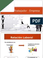 Relación Trabajador - Empresa
