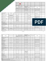 Asset Register-Format BESL