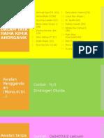 Imbuhan Khusus Dalam Tata Nama Kimia Anorganik - Copy - Copy