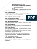 Sinopsis Modul (Matapelajaran) Kursus Sijil/Diploma Kejuruteraan Mekanikal