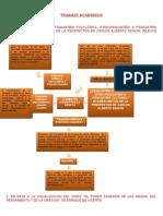 Psicologia Parapsicologica