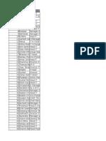 239274254 SME Data Mumbai