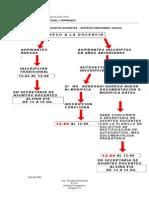 Com 40 - Ingreso a La Docencia 2015-2016 - Marzo 2015