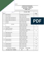 Item Specification Table Mathematics Form 2 (Progressive 1)