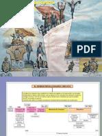 Tema 5. El Sexenio Democratico 1868-1874