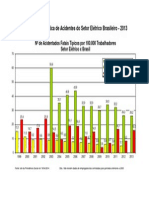 Www.funcoge.org.Br Csst Relat2013 PDF Br Ste Fatais Se x Cont x Brasil