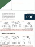 _Jones Coaxial & RF Connectors
