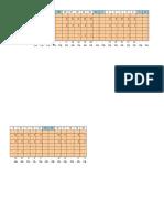 Data Karyawan Yang Di Ajukan PKWT