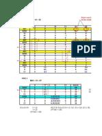 Ejercicio Simplex 2 Fases