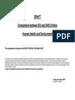 Ghs Comparison Classifications