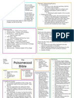 poisonwood bible snapshot