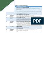 Manual de Procesos y Procedimientos ASM