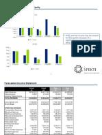 Q62 Report Finance