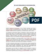 Taxonomía de Los Problemas de Información-gavilán