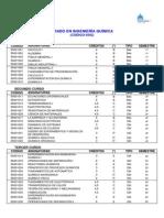 UPM Grado en Ingeniería Química