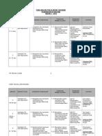 77545621 Rancangan Tahunan Pendidikan Kesihatan Tahun 2 KSSR 2012