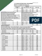 2015 Fees Summary – EMFSS Business Admin