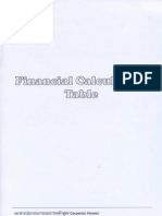 Financial Table