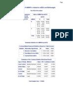 Crude Analysis of SAS