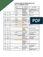 Lista Telefonos Gobernación de cochabamba
