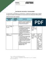 Anexo Tecnico Resolución 4505