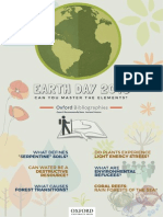 Earth Day 2015 Quiz