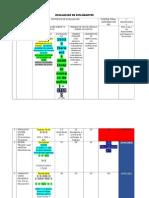 Didactica Evaluacion de Diplomantes