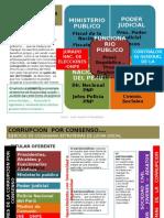 CORRUPCION  POR CONSENSO.pptx