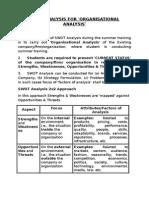 Swot Analysis for Organisational Analysis
