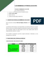 Guia Estudio I Potencial de Membrana y Potencial de Accion
