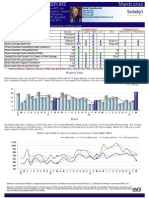 Salinas Monterey Highway Homes Market Action Report Real Estate Sales for March 2015
