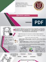 Contrato Laboral - Infografia