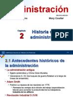 historia admon