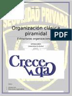 ORGANIZACIÓN CLASICA PIRAMIDAL DE LAS ORGANIZACIONES.docx