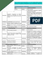 Gerencia de Trabajo Ofertas Laborales 17032015