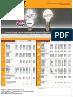 Firefly Lighting Price List.pdf
