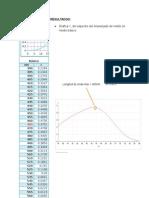 Determinación del pk por espectrofometria