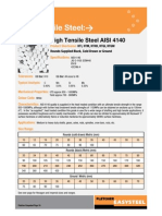 Special Steel AISI 4140