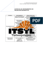 Clasificación de Los Instrumentos de Evaluación Diagnóstica