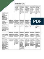 FOA - Assessment Criteria