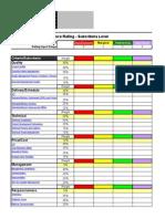 Supplier Self Assessment Spreadsheet