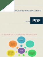 TEORIAS QUE EXPLICAN EL ORIGEN DEL DELITO.pptx
