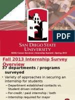 internship summit powerpoint 2014