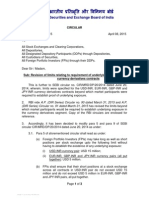 Revision of limits relating to requirement of underlying exposure for currency derivatives contracts