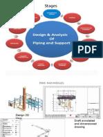 Pdms Main Modules