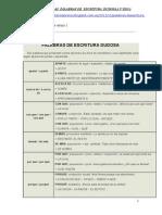 Teoría y Práctica de Palabras de Escritura Dudosa (3º ESO )